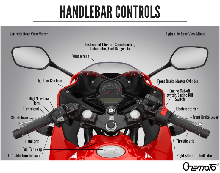 Basic controls of a motorcycle